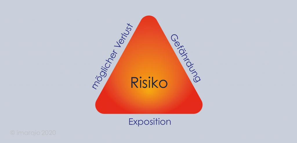 Risk Trias
